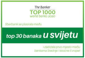 """RANG LISTA BRITANSKOG MAGAZINA """"THE BANKER"""" Sberbank među TOP 30 banaka u SVIJETU"""